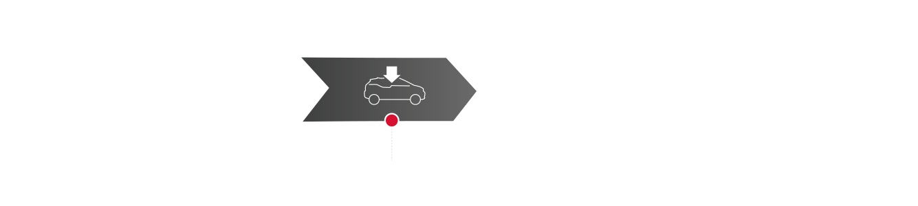 Idea to SOP: Integration